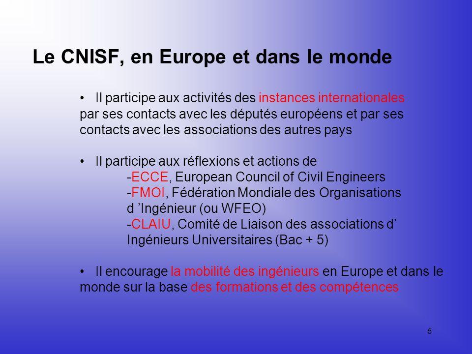 5 Le CNISF, acteur de la société civile en France Il réalise des études, organise des colloques, prépare des contributions et participe aux grands déb