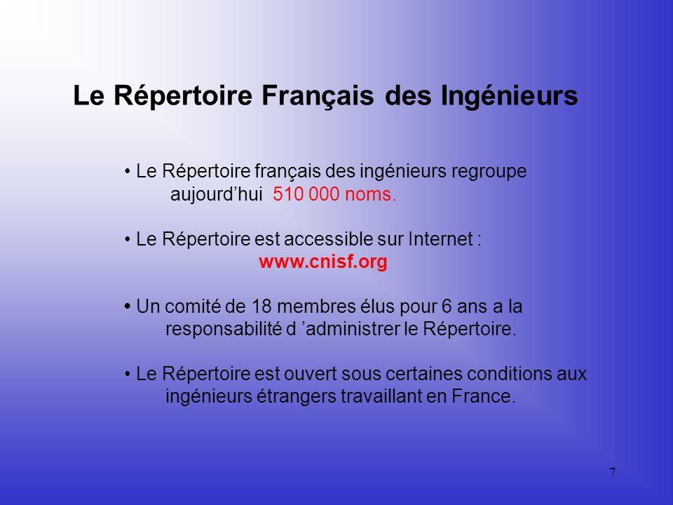 7 Le Répertoire Français des Ingénieurs Le Répertoire français des ingénieurs regroupe aujourdhui 510 000 noms.