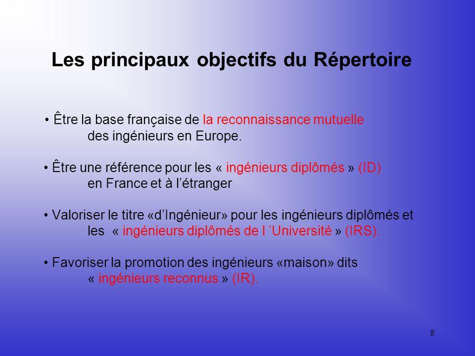 8 Les principaux objectifs du Répertoire Être la base française de la reconnaissance mutuelle des ingénieurs en Europe.