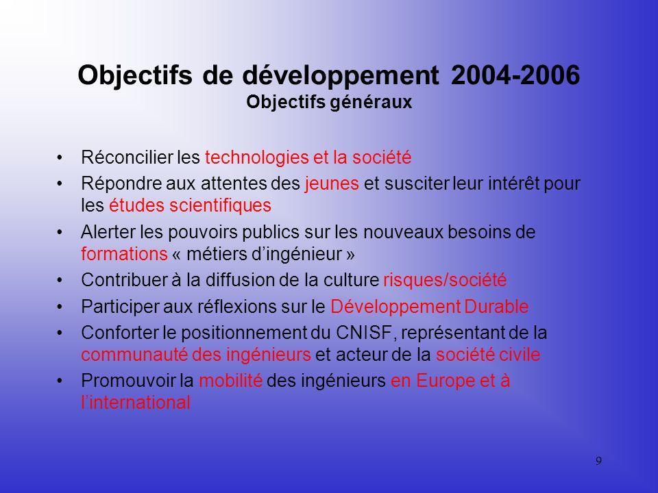 8 Les principaux objectifs du Répertoire Être la base française de la reconnaissance mutuelle des ingénieurs en Europe. Être une référence pour les «