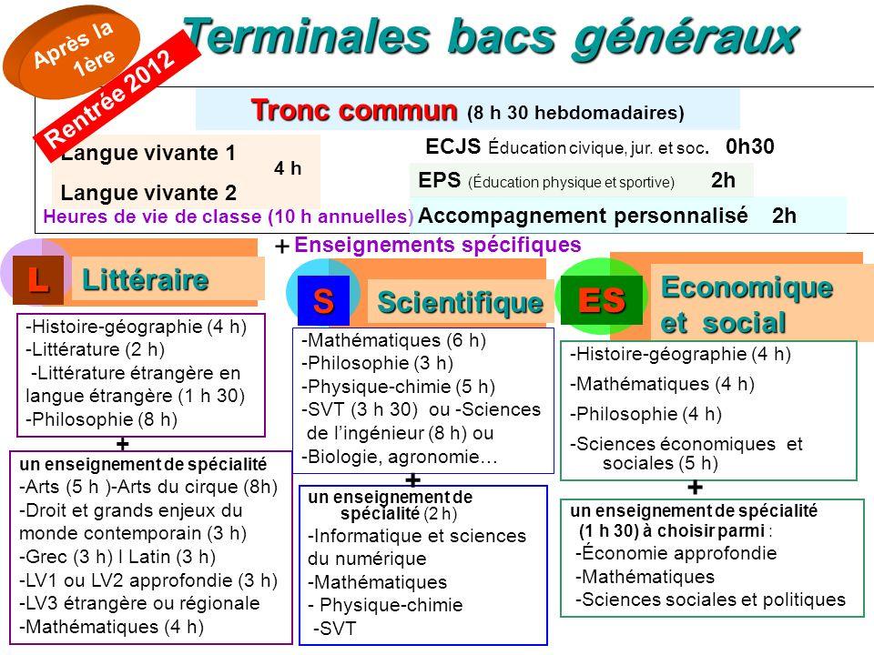 Terminales bacs généraux LLLL Littéraire SSSS Scientifique ES Economique et social Tronc commun Tronc commun (8 h 30 hebdomadaires) ECJS Éducation civ