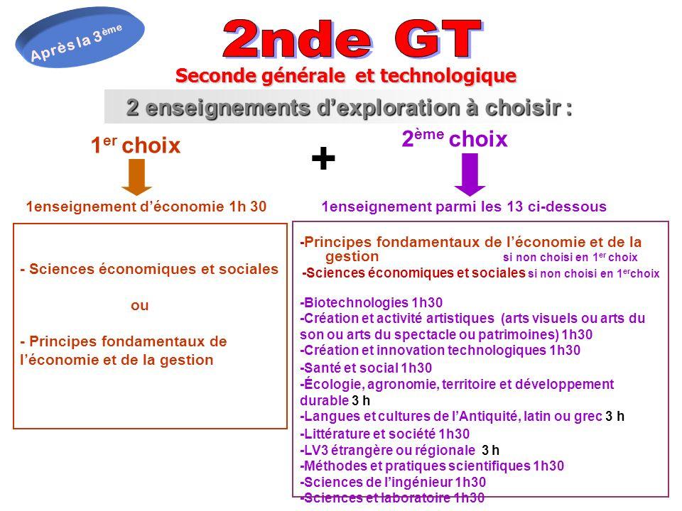Seconde générale et technologique 2 enseignements dexploration à choisir : Après la 3 ème - Principes fondamentaux de léconomie et de la gestion si no