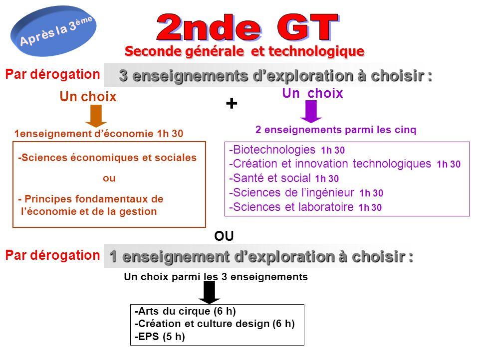 Seconde générale et technologique 1 enseignement dexploration à choisir : Après la 3 ème + -Biotechnologies 1h 30 -Création et innovation technologiqu