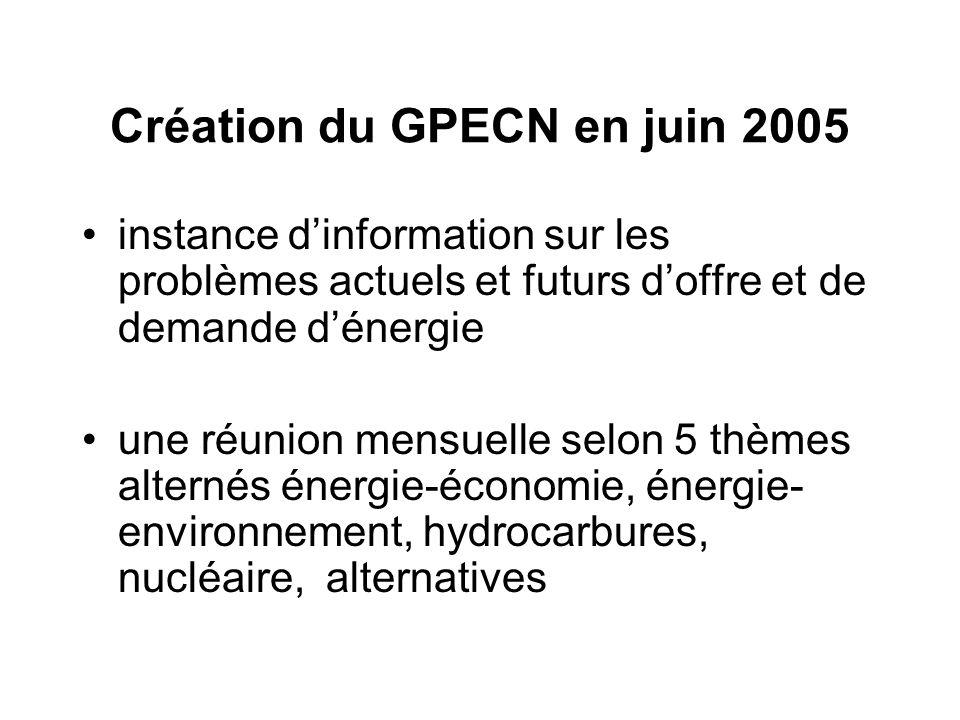 Articles « hippocampe » revue de Centrale Nantes N° 38, juin 2003 : la fusion nucléaire controlée N° 42, juin 2004 : quelles sources dénergie durables pour demain .
