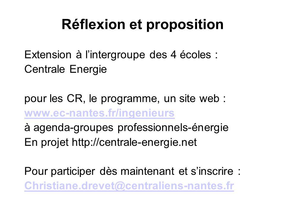 GPECN sujets déjà traités : –dérégulation du marché de lélectricité (C.Demay, 86) –réchauffement climatique (LSCE/CEA-CNRS) –hydrocarbures, paysage actuel et futur (J.