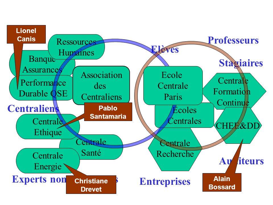 Lentreprise,lenvironnement et le développement durable