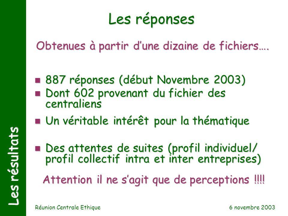6 novembre 2003 Réunion Centrale Ethique Les résultats n 887 réponses (début Novembre 2003) n Dont 602 provenant du fichier des centraliens Les répons