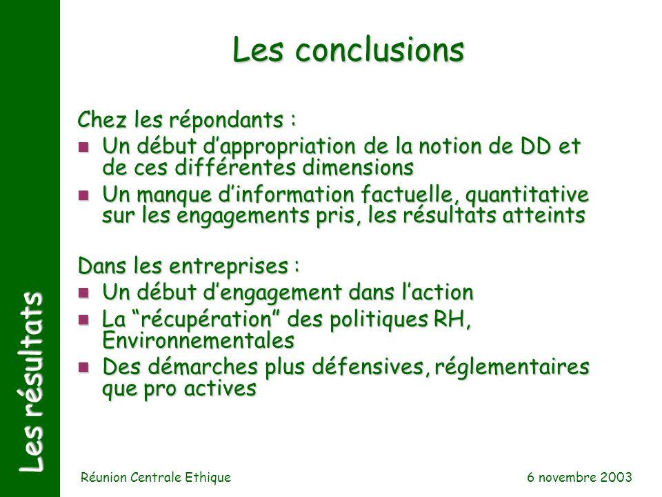 6 novembre 2003 Réunion Centrale Ethique Les résultats Les conclusions Chez les répondants : n Un début dappropriation de la notion de DD et de ces di