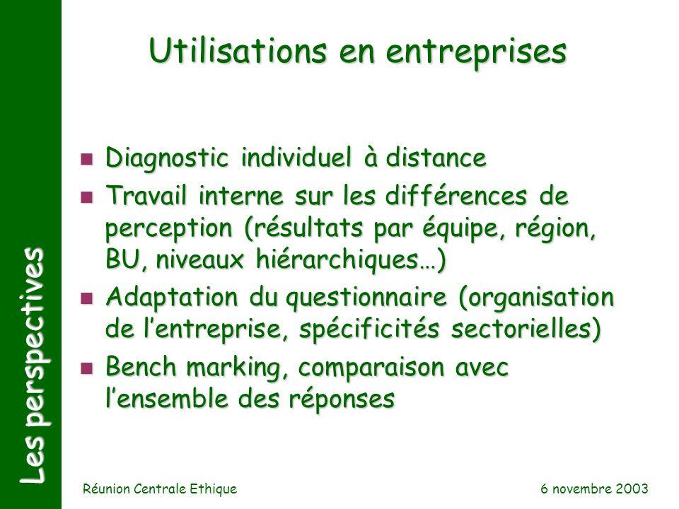6 novembre 2003 Réunion Centrale Ethique Les perspectives Utilisations en entreprises n Diagnostic individuel à distance n Travail interne sur les dif