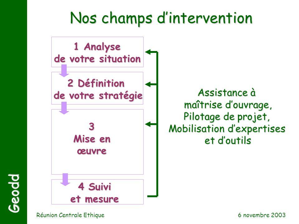 6 novembre 2003 Réunion Centrale Ethique Geodd 1 Analyse de votre situation 2 Définition de votre stratégie 3 Mise en œuvre 4 Suivi et mesure Nos cham