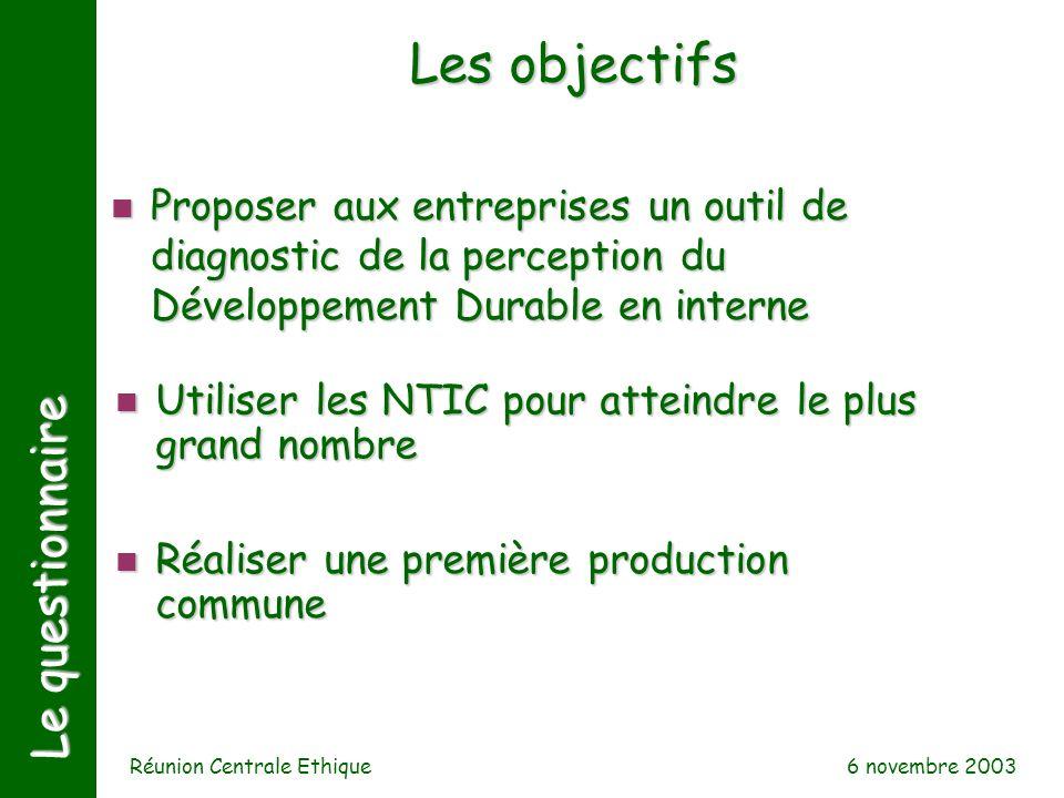 6 novembre 2003 Réunion Centrale Ethique Le questionnaire n Proposer aux entreprises un outil de diagnostic de la perception du Développement Durable