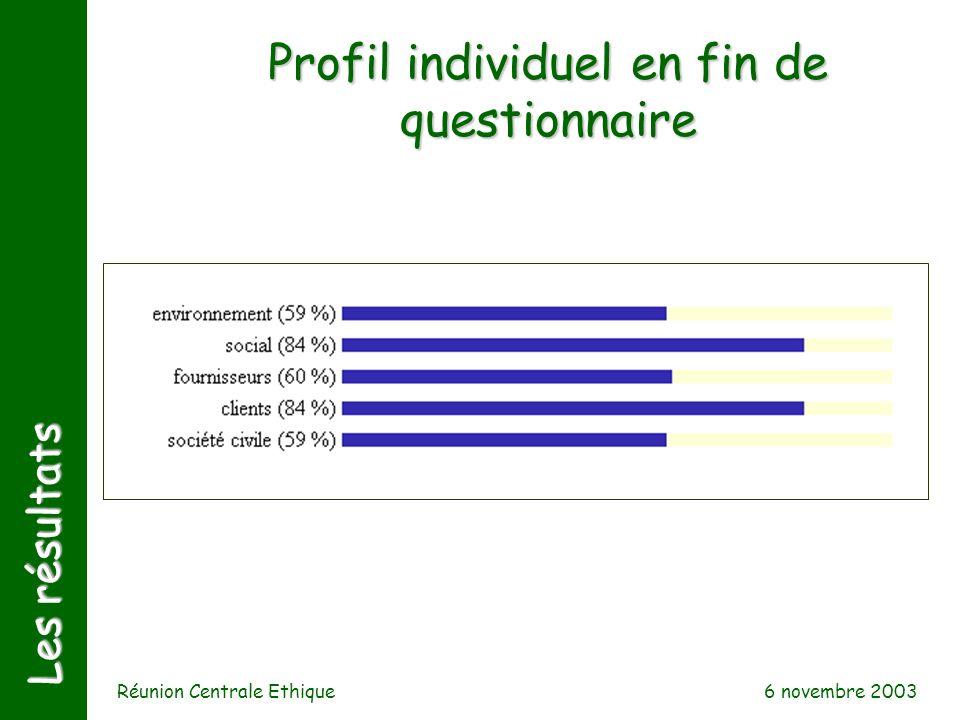 6 novembre 2003 Réunion Centrale Ethique Les résultats Profil individuel en fin de questionnaire