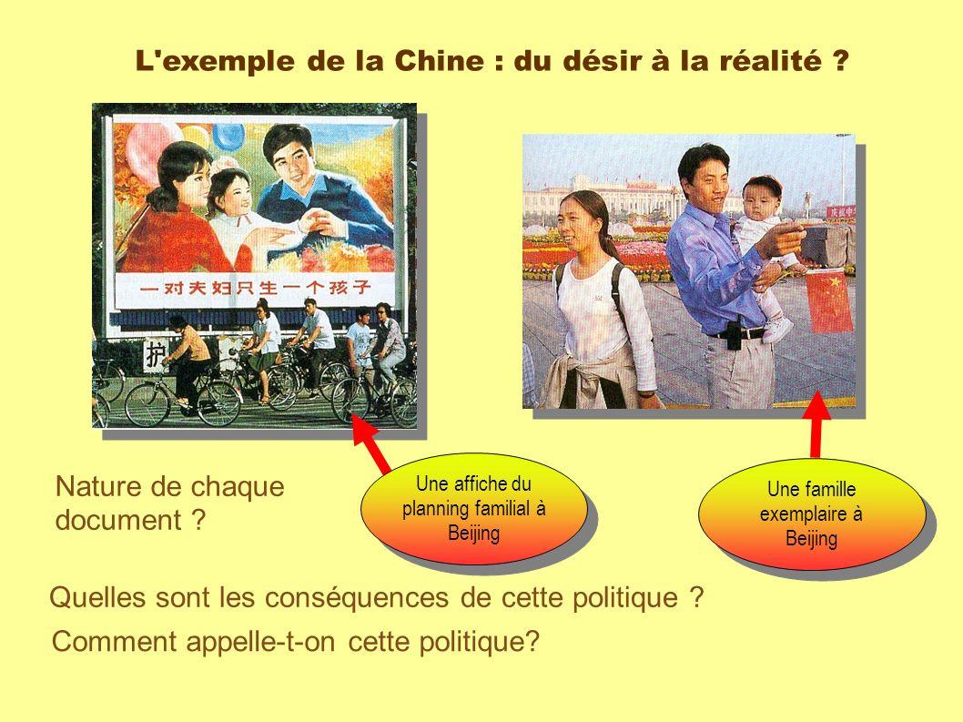 L exemple de la Chine : du désir à la réalité . Nature de chaque document .