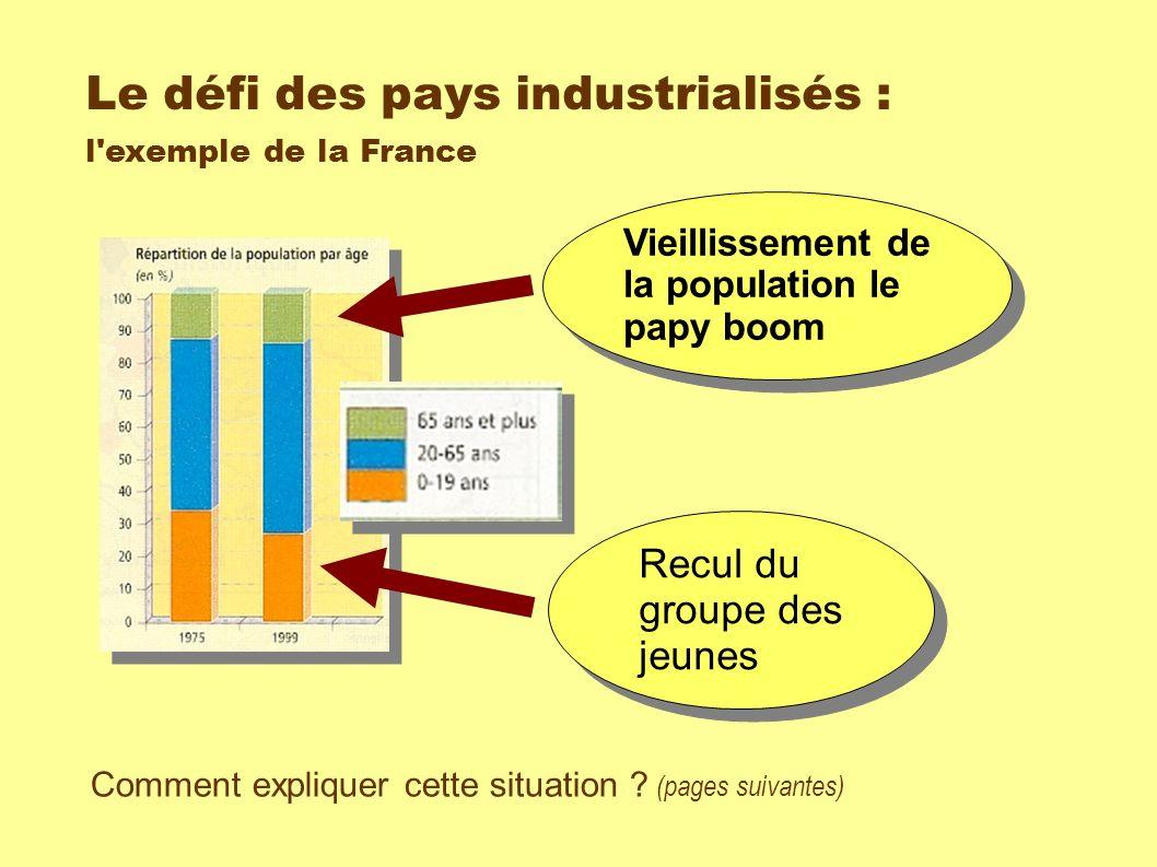 Le défi des pays industrialisés : l exemple de la France Vieillissement de la population le papy boom Recul du groupe des jeunes Comment expliquer cette situation .