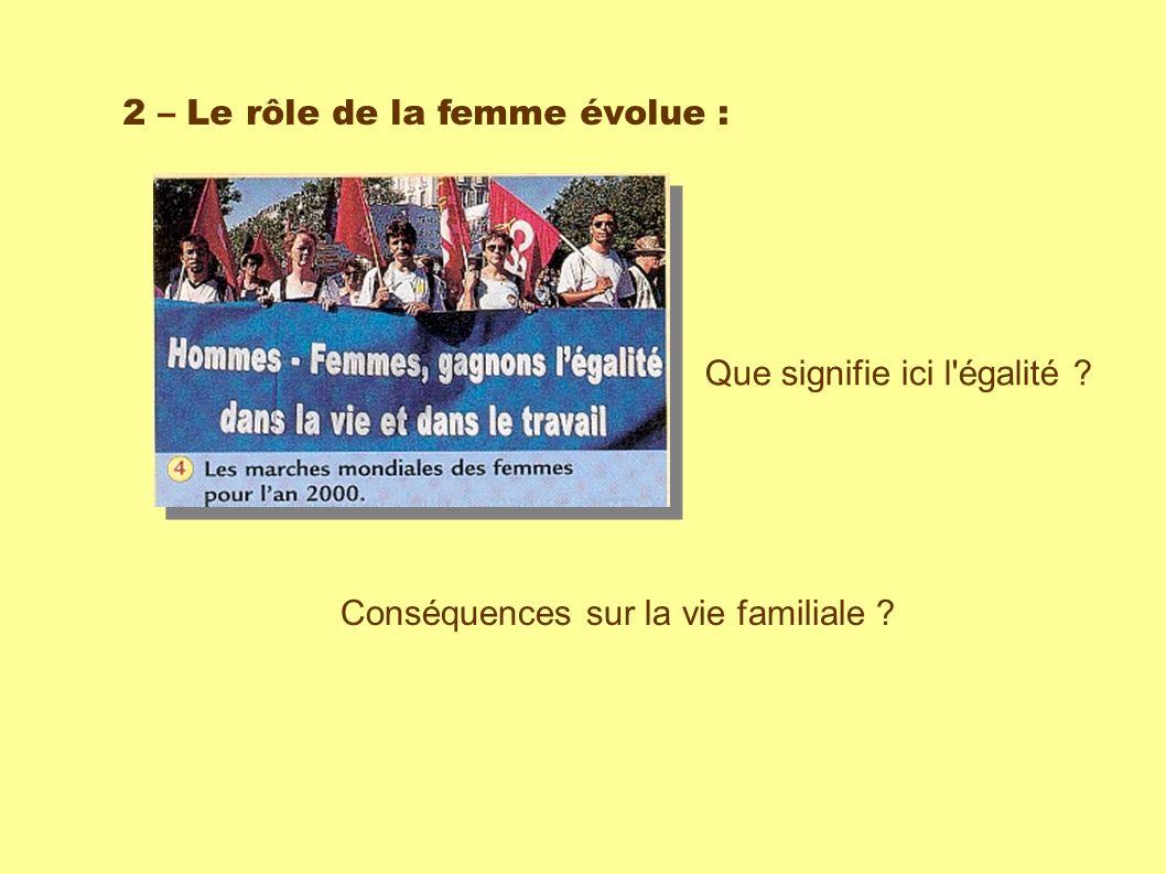 2 – Le rôle de la femme évolue : Que signifie ici l égalité ? Conséquences sur la vie familiale ?