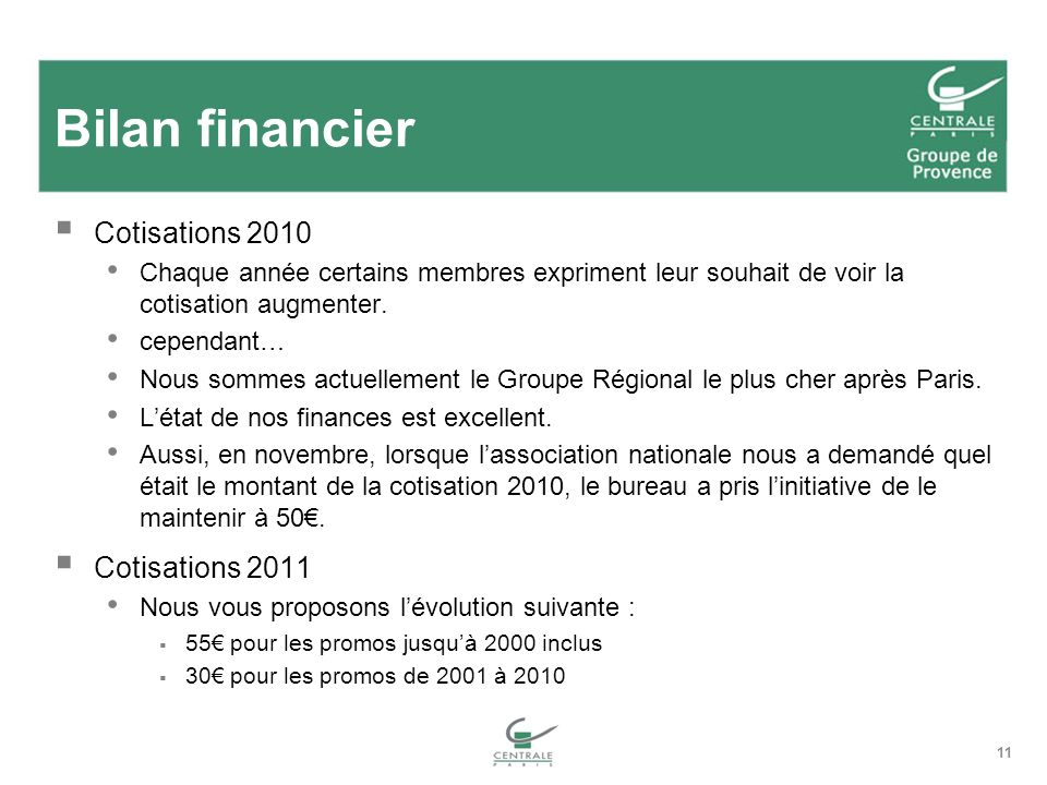11 Bilan financier Cotisations 2010 Chaque année certains membres expriment leur souhait de voir la cotisation augmenter.