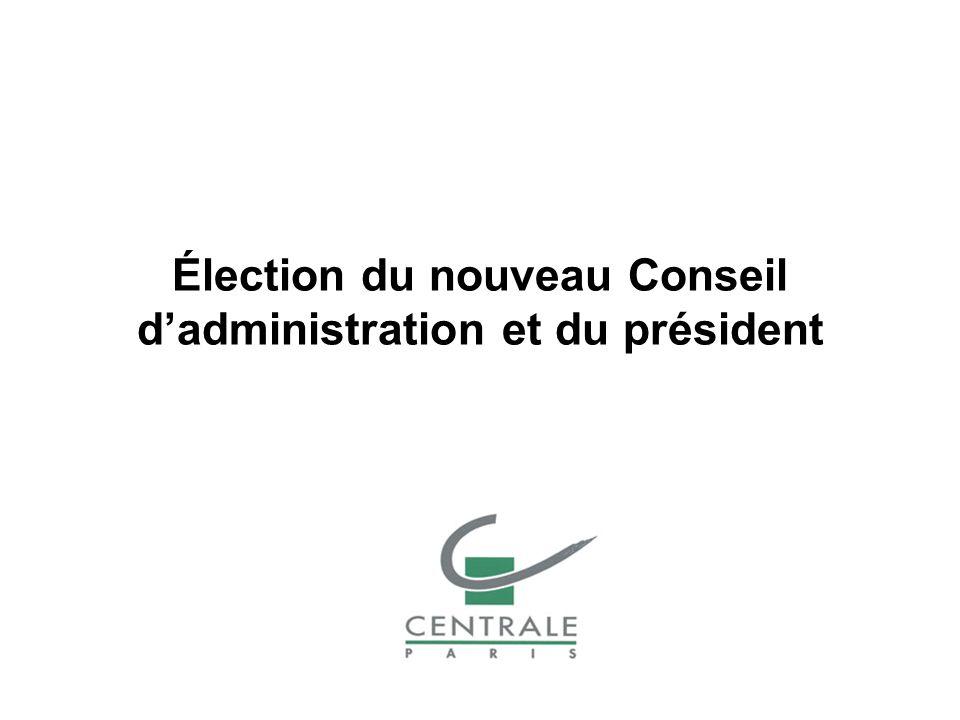 Élection du nouveau Conseil dadministration et du président