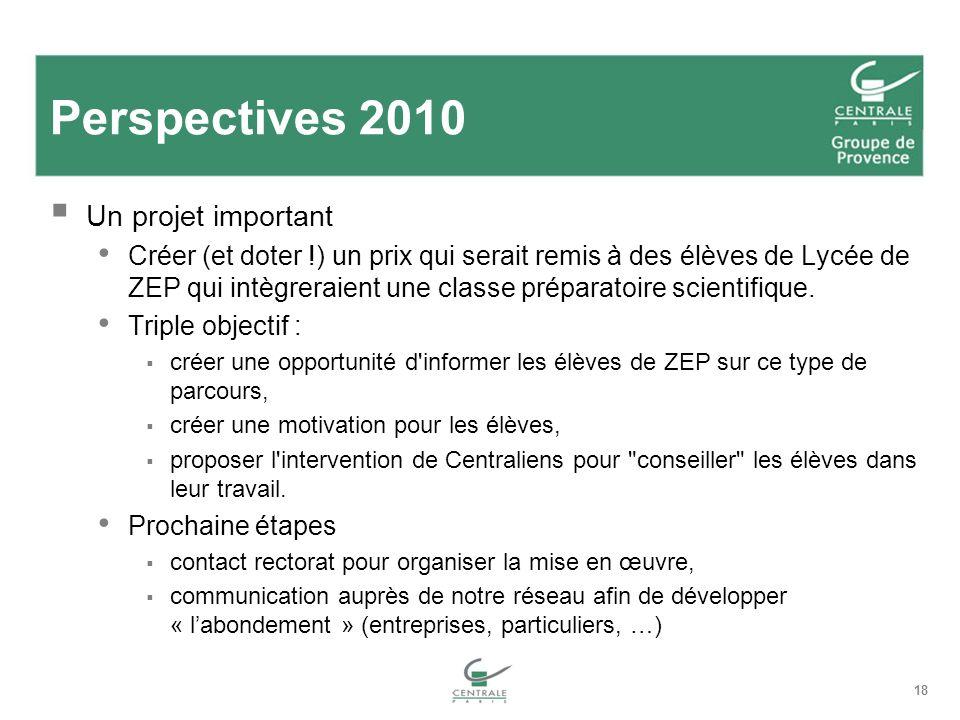 18 Perspectives 2010 Un projet important Créer (et doter !) un prix qui serait remis à des élèves de Lycée de ZEP qui intègreraient une classe préparatoire scientifique.