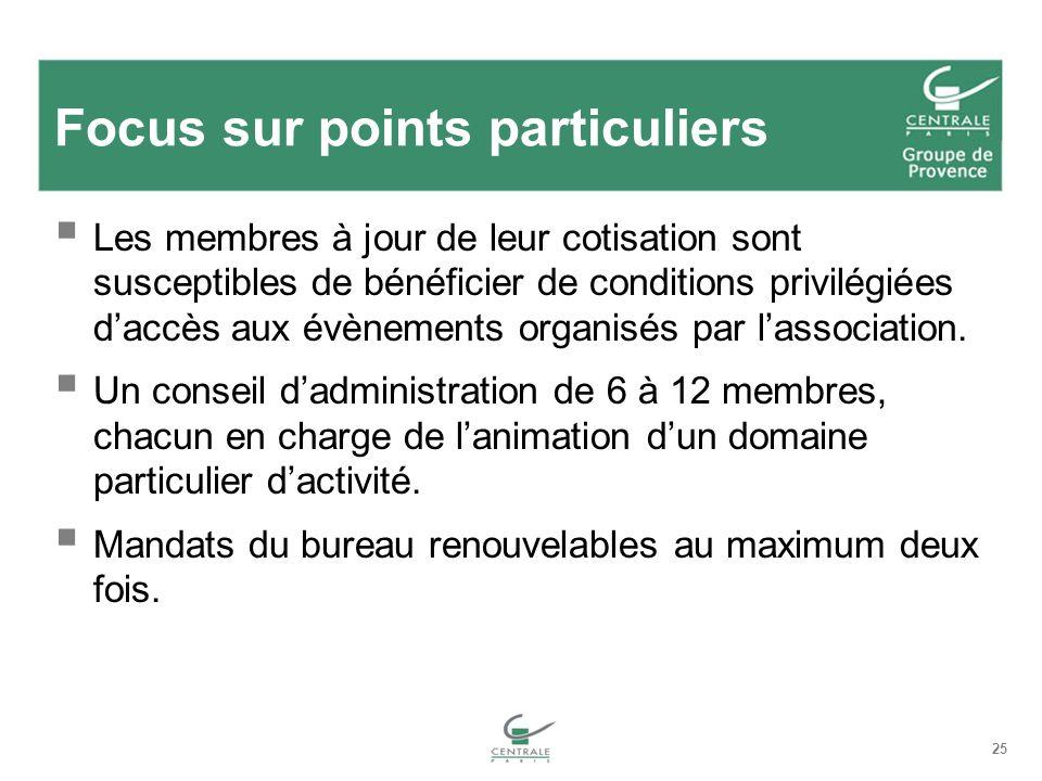 25 Focus sur points particuliers Les membres à jour de leur cotisation sont susceptibles de bénéficier de conditions privilégiées daccès aux évènements organisés par lassociation.