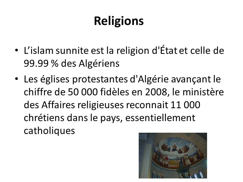 Religions Lislam sunnite est la religion d'État et celle de 99.99 % des Algériens Les églises protestantes d'Algérie avançant le chiffre de 50 000 fid