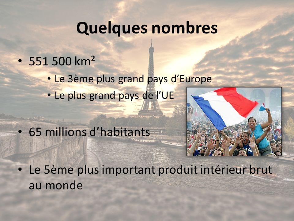 Quelques nombres 551 500 km² Le 3ème plus grand pays dEurope Le plus grand pays de lUE 65 millions dhabitants Le 5ème plus important produit intérieur brut au monde