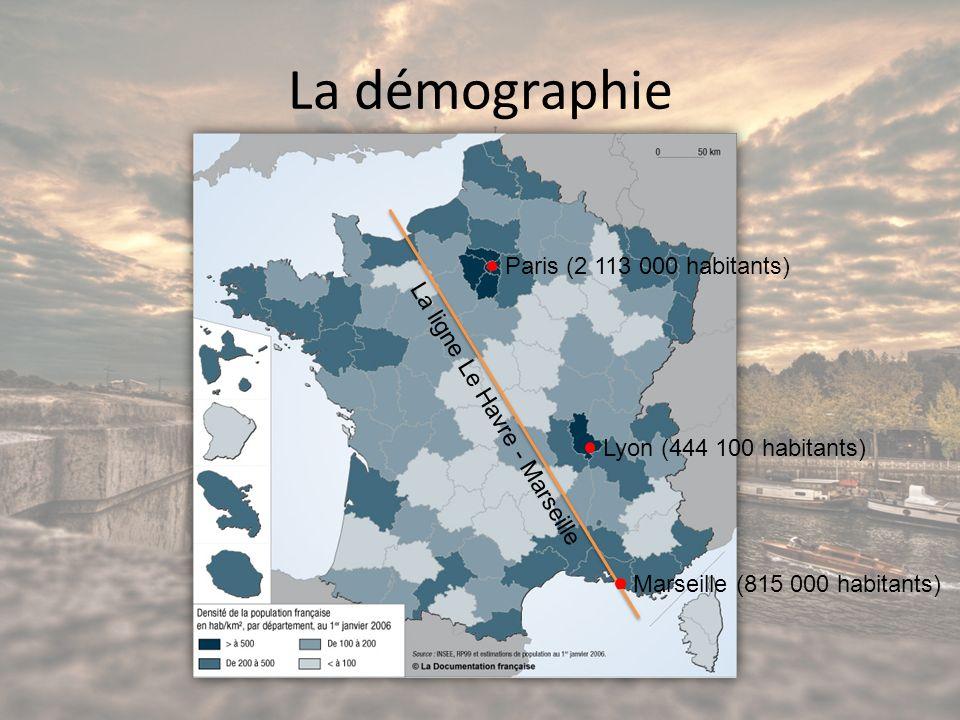 La démographie Paris (2 113 000 habitants) Marseille (815 000 habitants) Lyon (444 100 habitants) La ligne Le Havre - Marseille