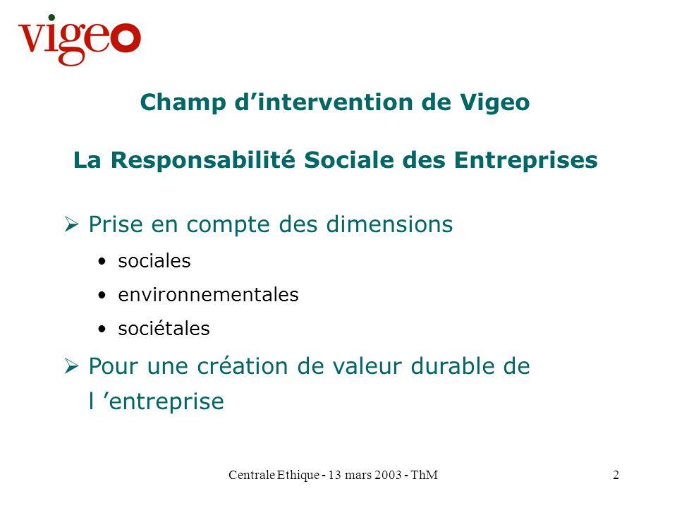 Centrale Ethique - 13 mars 2003 - ThM2 Champ dintervention de Vigeo La Responsabilité Sociale des Entreprises Prise en compte des dimensions sociales