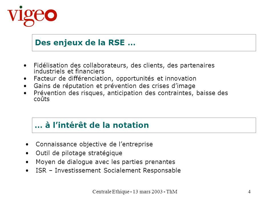 Centrale Ethique - 13 mars 2003 - ThM4 Des enjeux de la RSE … Fidélisation des collaborateurs, des clients, des partenaires industriels et financiers