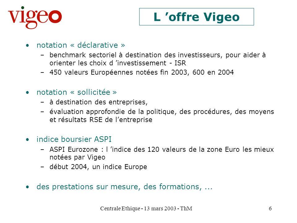 Centrale Ethique - 13 mars 2003 - ThM6 notation « déclarative » –benchmark sectoriel à destination des investisseurs, pour aider à orienter les choix