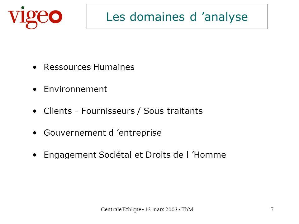 Centrale Ethique - 13 mars 2003 - ThM7 Les domaines d analyse Ressources Humaines Environnement Clients - Fournisseurs / Sous traitants Gouvernement d