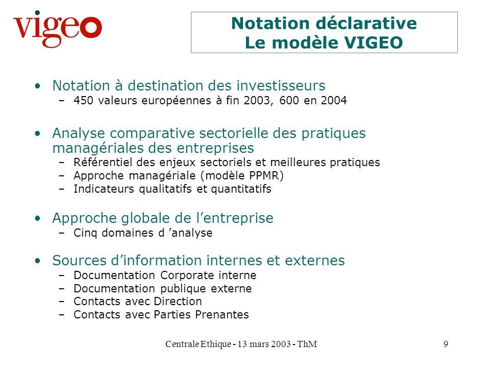Centrale Ethique - 13 mars 2003 - ThM9 Notation déclarative Le modèle VIGEO Notation à destination des investisseurs –450 valeurs européennes à fin 20