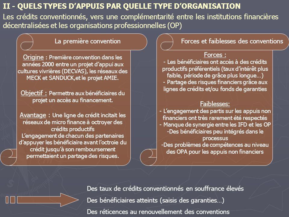 II - QUELS TYPES DAPPUIS PAR QUELLE TYPE DORGANISATION Les crédits conventionnés, vers une complémentarité entre les institutions financières décentra