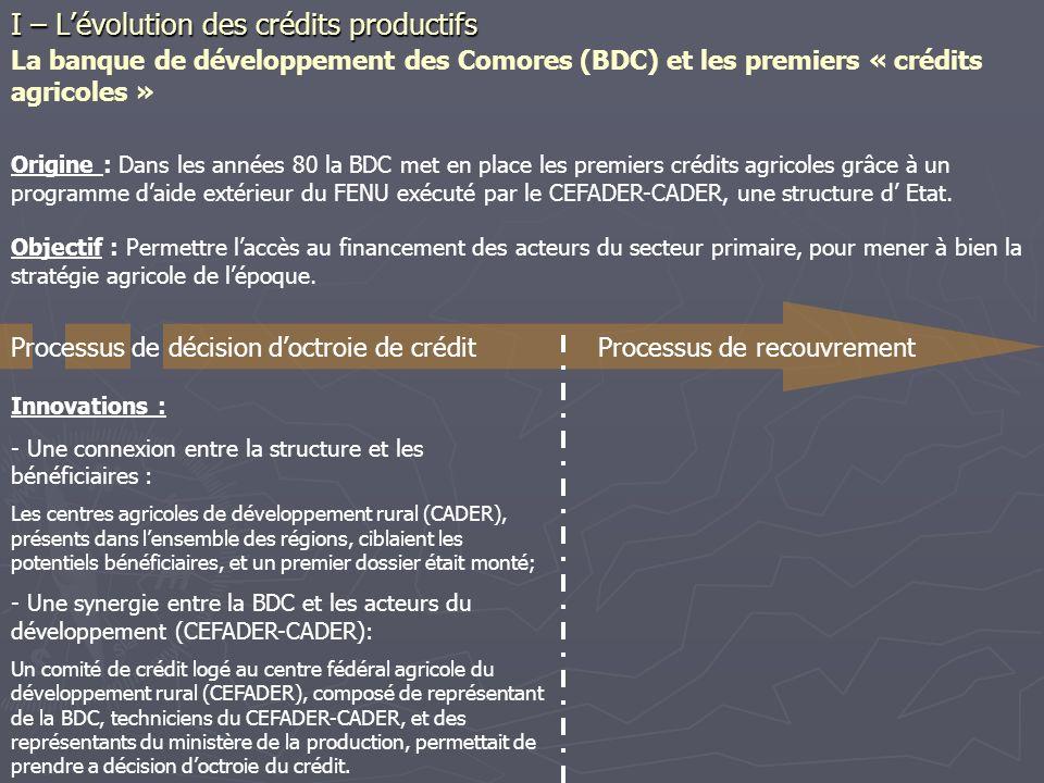 I – Lévolution des crédits productifs La banque de développement des Comores (BDC) et les premiers « crédits agricoles » Processus de décision doctroie de créditProcessus de recouvrement Origine : Dans les années 80 la BDC met en place les premiers crédits agricoles grâce à un programme daide extérieur du FENU exécuté par le CEFADER-CADER, une structure d Etat.