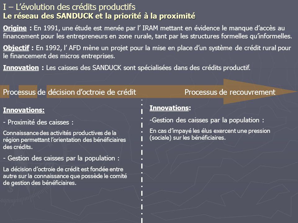 Le réseau des SANDUCK et la priorité à la proximité I – Lévolution des crédits productifs Origine : En 1991, une étude est menée par l IRAM mettant en évidence le manque daccès au financement pour les entrepreneurs en zone rurale, tant par les structures formelles quinformelles.