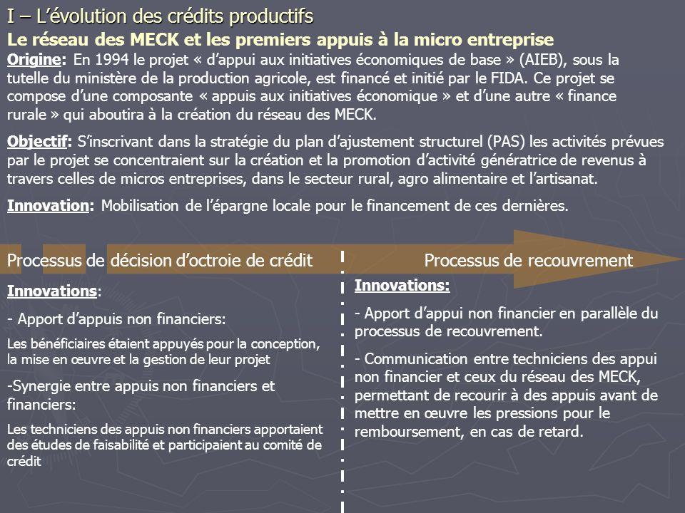 Le réseau des MECK et les premiers appuis à la micro entreprise Origine: En 1994 le projet « dappui aux initiatives économiques de base » (AIEB), sous