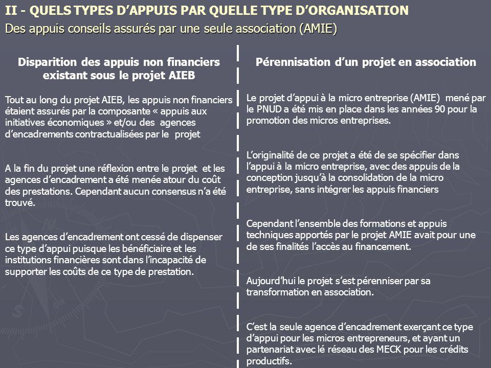 Des appuis conseils assurés par une seule association (AMIE) II - QUELS TYPES DAPPUIS PAR QUELLE TYPE DORGANISATION Tout au long du projet AIEB, les a