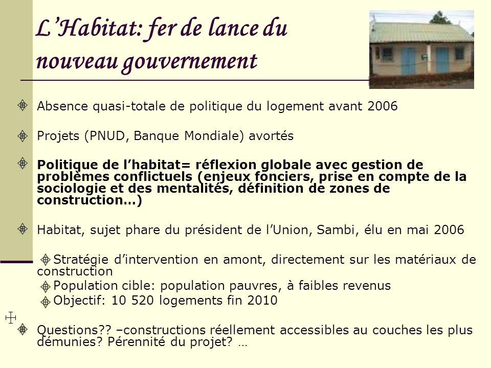 LHabitat: fer de lance du nouveau gouvernement Absence quasi-totale de politique du logement avant 2006 Projets (PNUD, Banque Mondiale) avortés Politi
