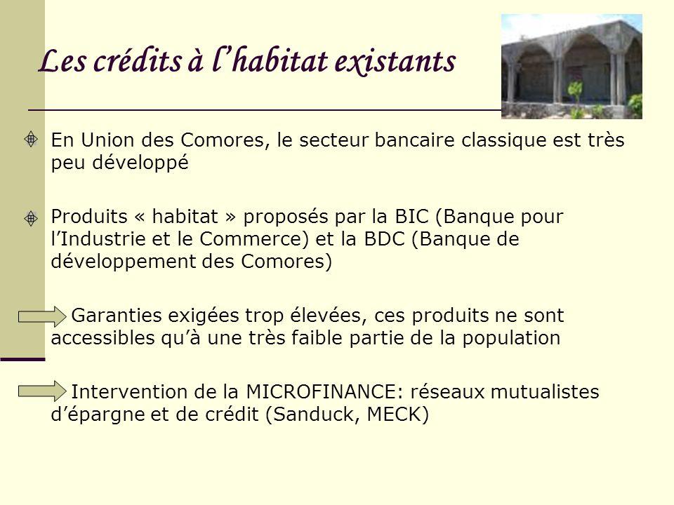 Les crédits à lhabitat existants En Union des Comores, le secteur bancaire classique est très peu développé Produits « habitat » proposés par la BIC (