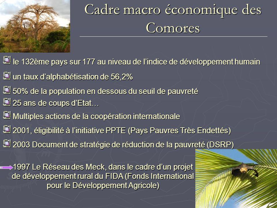 Environnement économique des Meck Environnement économique international favorable Environnement économique international favorable Environnement économique national Environnement économique national Le DSCRP La Conférence de Maurice Les programmes de lU.E Le PNDHD du FIDA