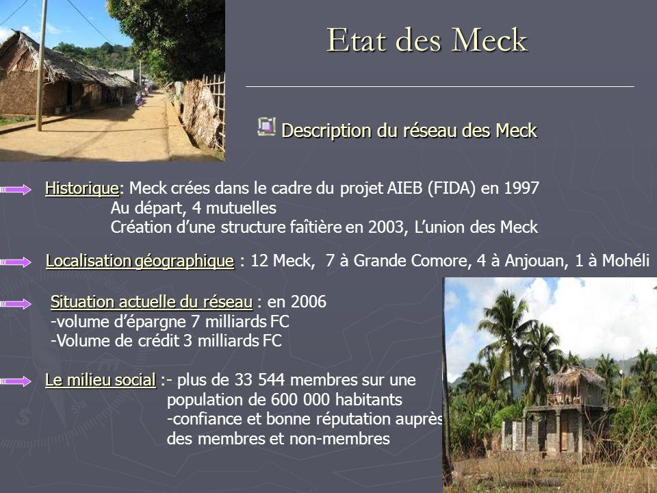 Etat des Meck Description du réseau des Meck Localisation géographique Localisation géographique : 12 Meck, 7 à Grande Comore, 4 à Anjouan, 1 à Mohéli