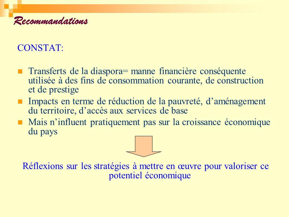 Recommandations CONSTAT: Transferts de la diaspora= manne financière conséquente utilisée à des fins de consommation courante, de construction et de p