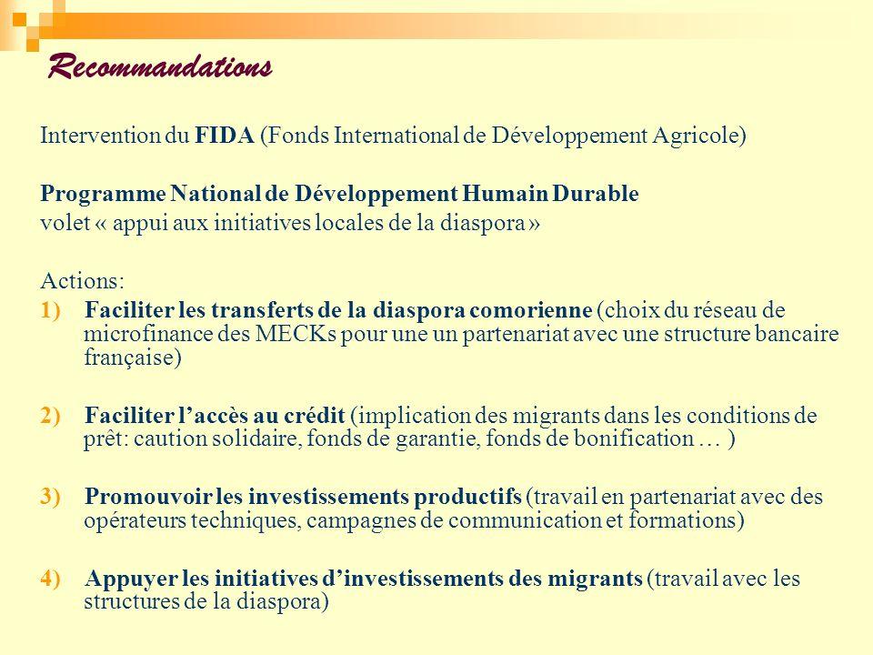 Recommandations Intervention du FIDA (Fonds International de Développement Agricole) Programme National de Développement Humain Durable volet « appui