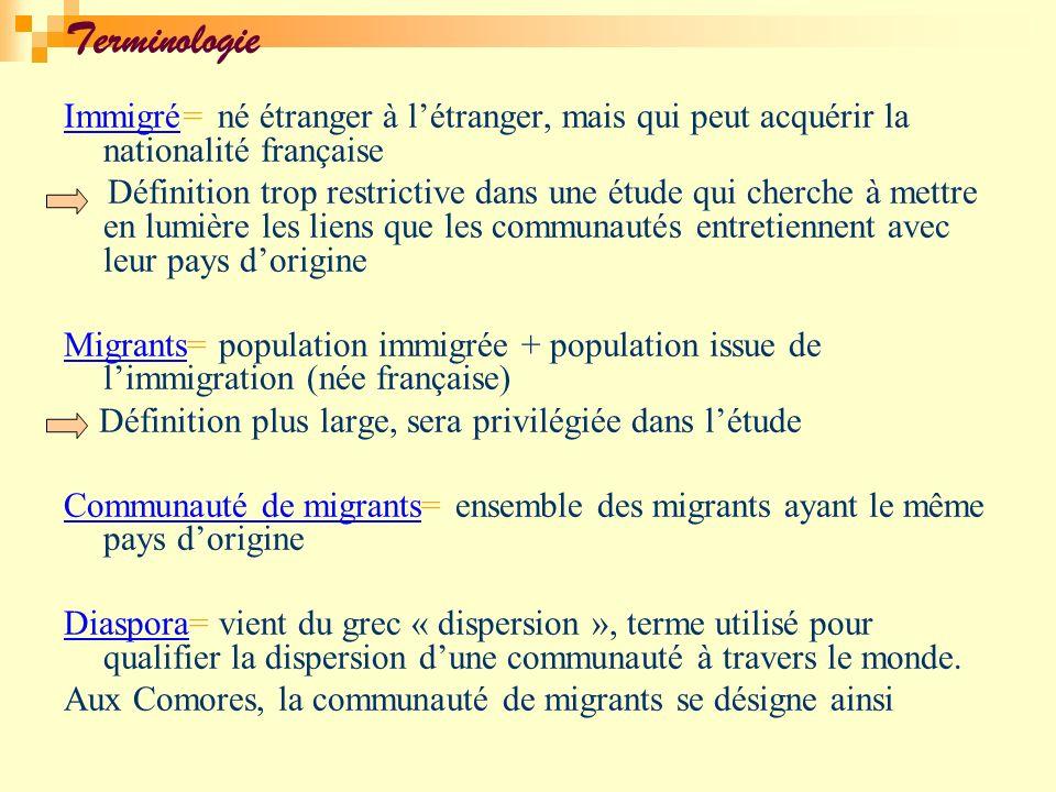 Terminologie Immigré= né étranger à létranger, mais qui peut acquérir la nationalité française Définition trop restrictive dans une étude qui cherche
