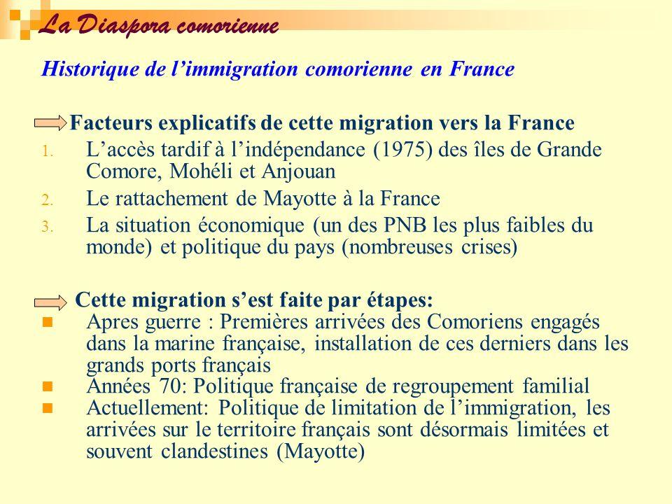 La Diaspora comorienne Historique de limmigration comorienne en France Facteurs explicatifs de cette migration vers la France 1. Laccès tardif à lindé