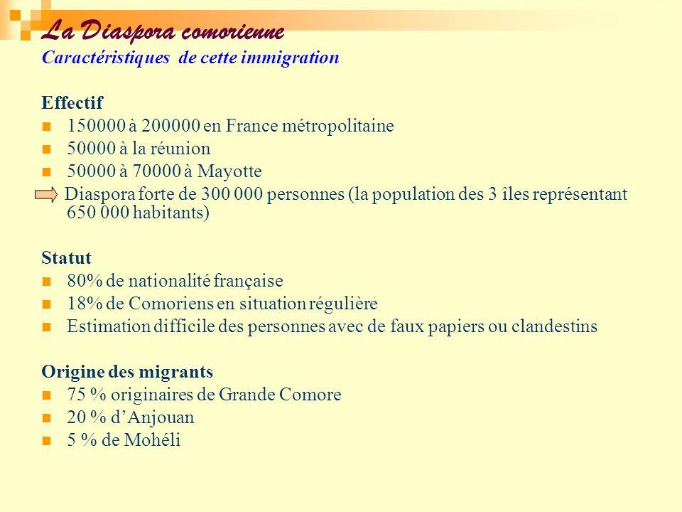 Caractéristiques de cette immigration Effectif 150000 à 200000 en France métropolitaine 50000 à la réunion 50000 à 70000 à Mayotte Diaspora forte de 3