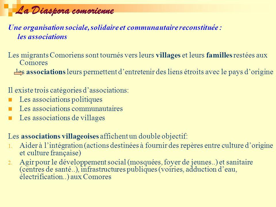 Une organisation sociale, solidaire et communautaire reconstituée : les associations Les migrants Comoriens sont tournés vers leurs villages et leurs