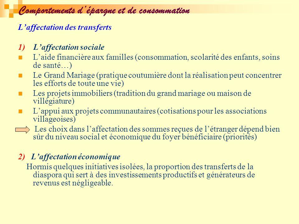 Laffectation des transferts 1) Laffectation sociale Laide financière aux familles (consommation, scolarité des enfants, soins de santé…) Le Grand Mari