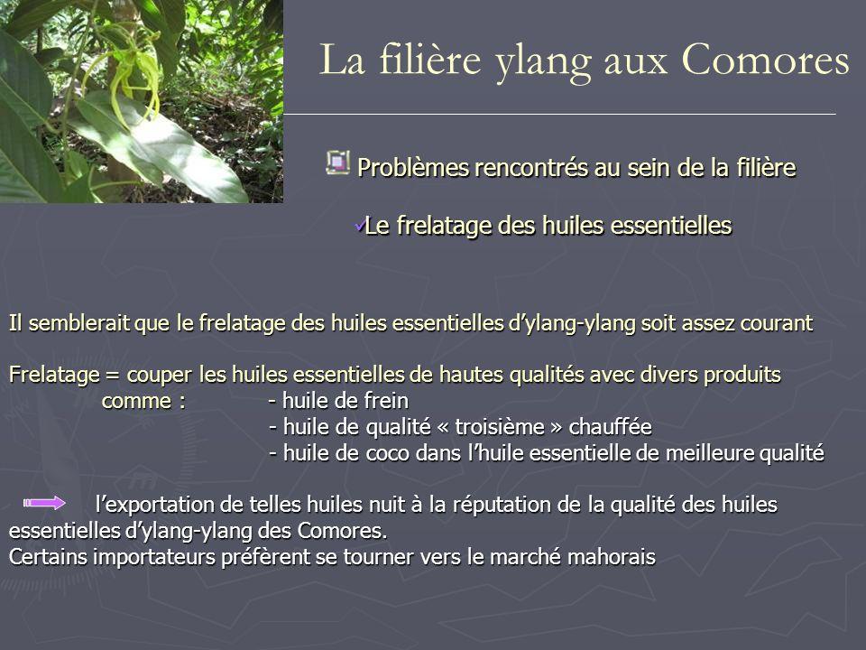 Il semblerait que le frelatage des huiles essentielles dylang-ylang soit assez courant Frelatage = couper les huiles essentielles de hautes qualités a