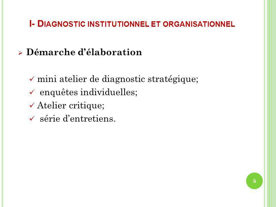 I- D IAGNOSTIC INSTITUTIONNEL ET ORGANISATIONNEL Démarche délaboration mini atelier de diagnostic stratégique; enquêtes individuelles; Atelier critiqu