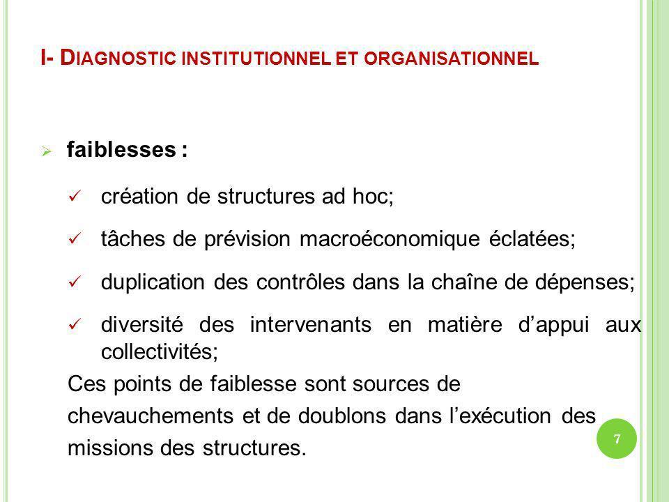 I- D IAGNOSTIC INSTITUTIONNEL ET ORGANISATIONNEL faiblesses : création de structures ad hoc; tâches de prévision macroéconomique éclatées; duplication